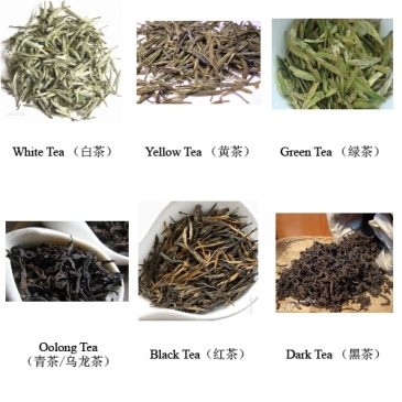 Six Major Type Of Chinese Tea